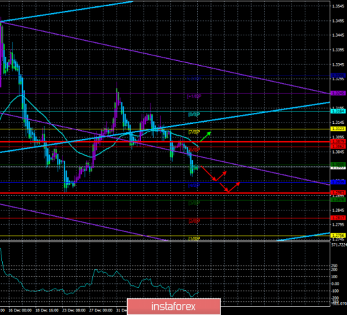 forex-trade-14-01-2020-3.png
