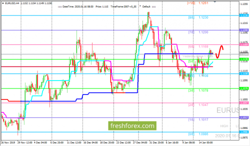 forex-trading-16-01-2020-1.png