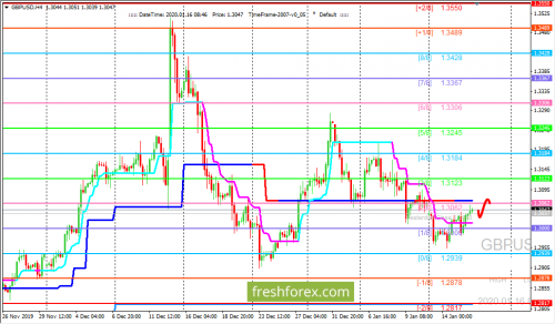 forex-trading-16-01-2020-2.png