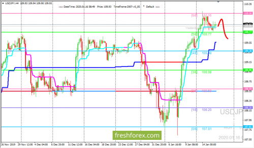 forex-trading-16-01-2020-3.png