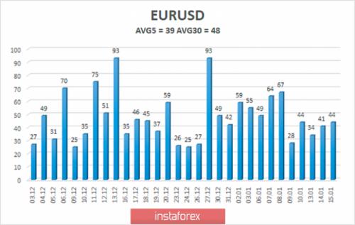 forex-trade-16-01-2020-2.png