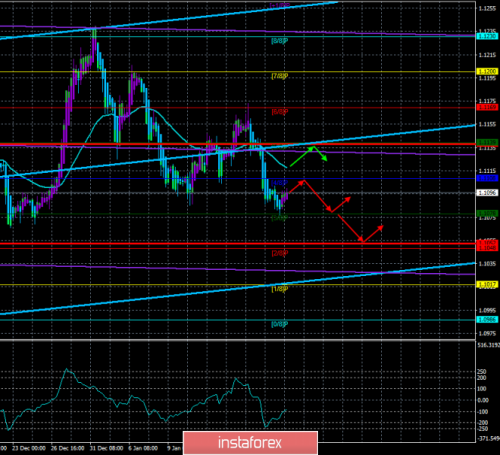 forex-trade-21-01-2020-1.png