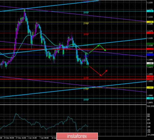 forex-trade-22-01-2020-1.png