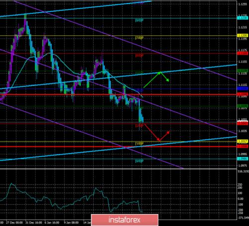 forex-trade-24-01-2020-1.png