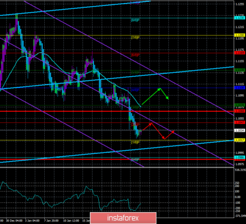 forex-trade-27-01-2020-1.png