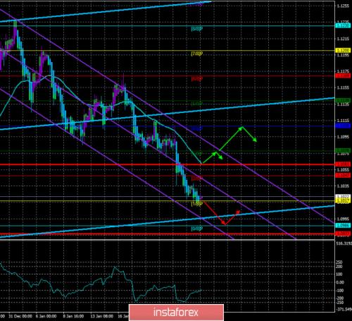 forex-trade-28-01-2020-1.png