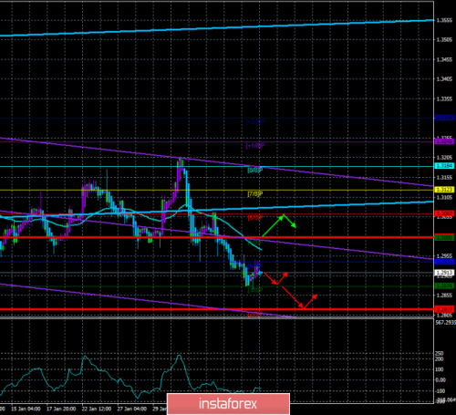 forex-trade-11-02-2020-8.png
