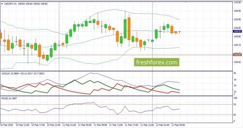 forex-fundamental-analysis-12-02-2020-3.jpg