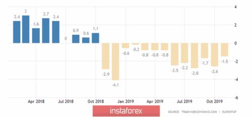 forex-trade-12-02-2020-2.png