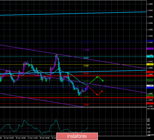 forex-trade-12-02-2020-4.png