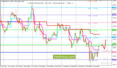 forex-trading-05-03-2020-2.png
