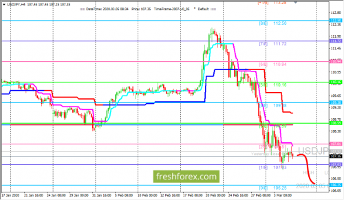 forex-trading-05-03-2020-3.png