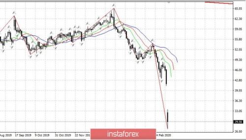 forex-oil-09-03-2020-1.jpg