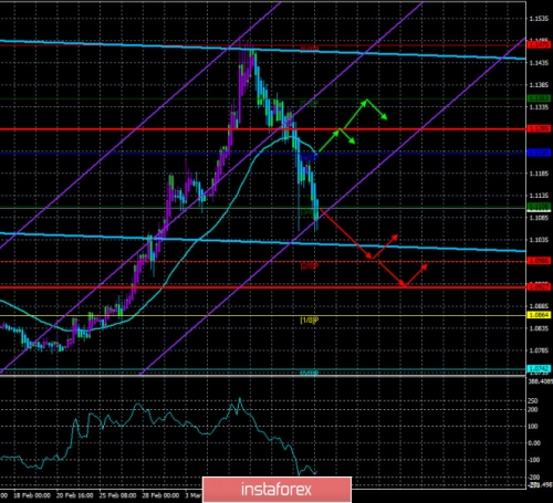 forex-trade-16-03-2020-1.jpg