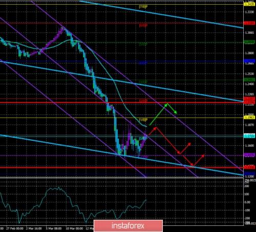 forex-trade-25-03-2020-7.jpg