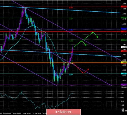 forex-trade-27-03-2020-1.jpg