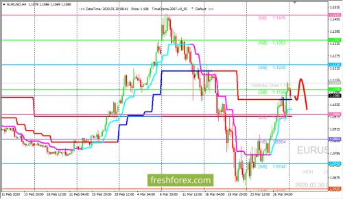 forex-trading-30-03-2020-1.png