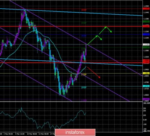 forex-trade-30-03-2020-1.jpg