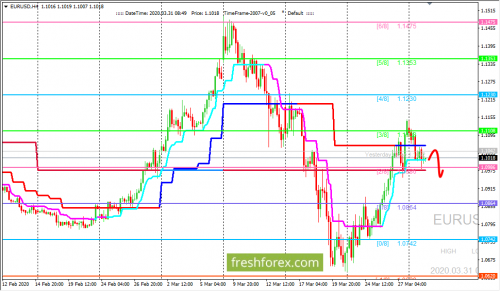 forex-trading-31-03-2020-1.png