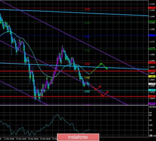 forex-trade-07-04-2020-1.jpg