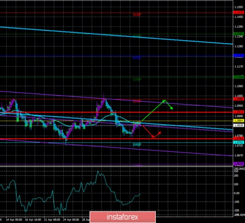forex-trade-11-05-2020-1.jpg