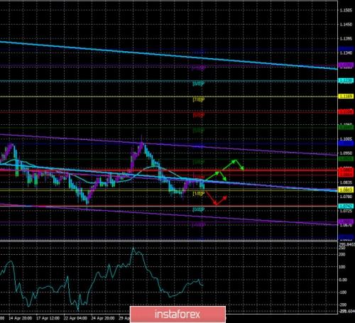 forex-trade-12-05-2020-1.jpg
