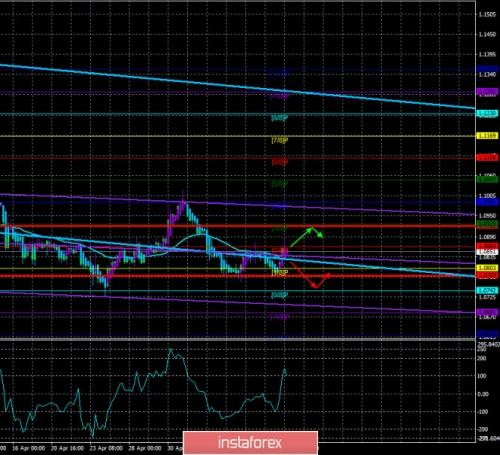 forex-trade-13-05-2020-1.jpg