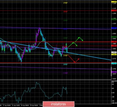 forex-trade-14-05-2020-1.jpg
