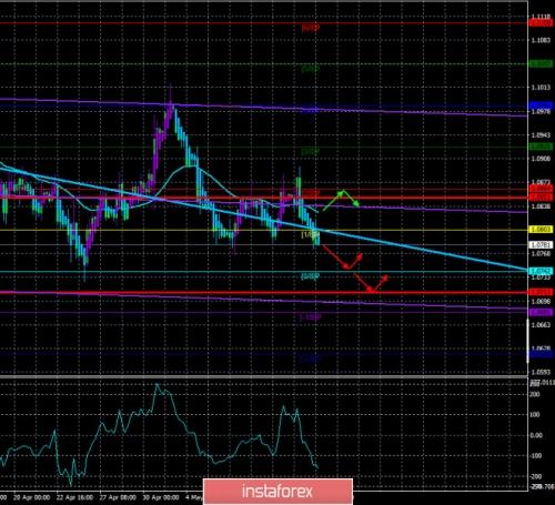 forex-trade-15-05-2020-1.jpg