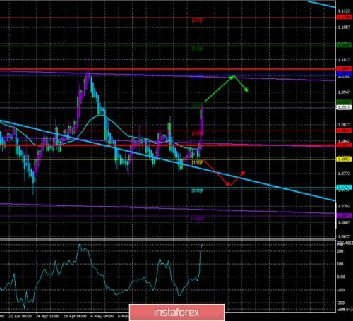 forex-trade-19-05-2020-1.jpg