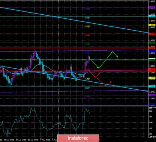 forex-trade-20-05-2020-1.jpg