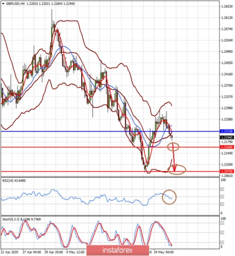 forex-prognosis-21-05-2020-1.jpg