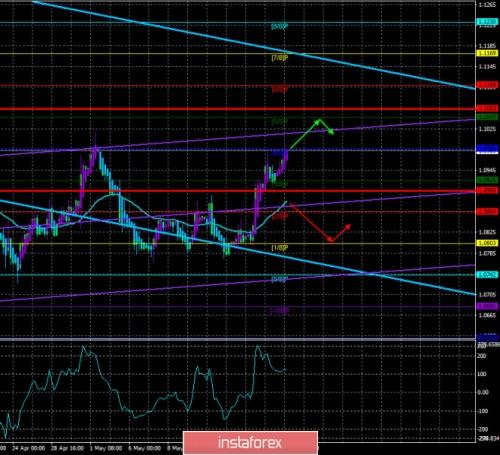 forex-trade-21-05-2020-1.jpg