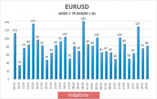 forex-trade-21-05-2020-2.jpg