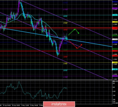 forex-trade-21-05-2020-3.jpg