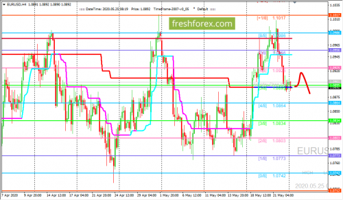 forex-trading-25-05-2020-1.png