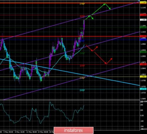 forex-trade-29-05-2020-1.jpg