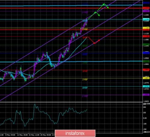 forex-trade-04-06-2020-1.jpg