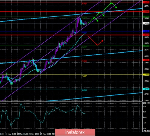 forex-trade-09-06-2020-1.jpg
