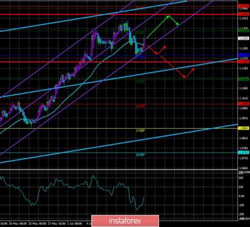 forex-trade-16-06-2020-1.jpg