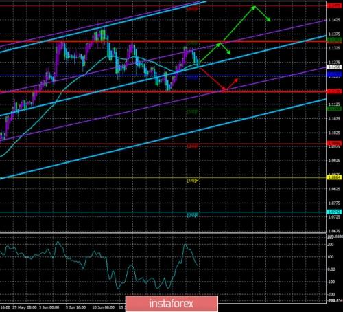 forex-trade-25-06-2020-1.jpg