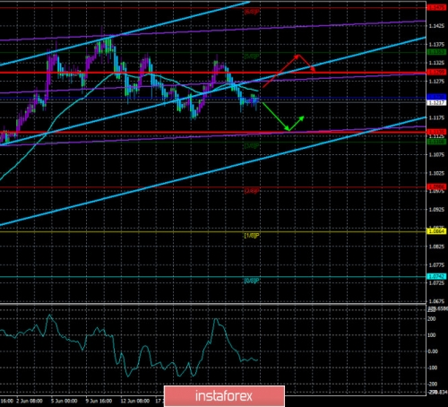 forex-trade-29-06-2020-1.jpg