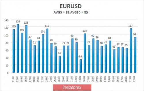 forex-trade-23-07-2020-2.jpg