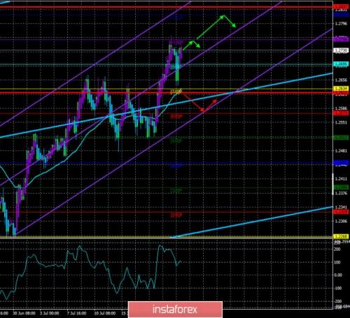 forex-trade-23-07-2020-3.jpg