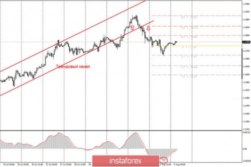 forex-cfd-trade-04-08-2020-1.jpg