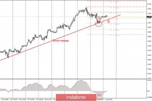 forex-cfd-trade-04-08-2020-2.jpg