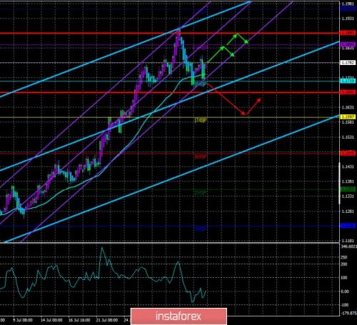 forex-trade-05-08-2020-1.jpg