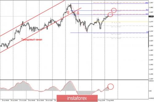 forex-cfd-trading-05-08-2020-1.jpg