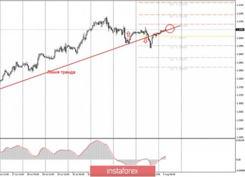 forex-cfd-trading-05-08-2020-2.jpg