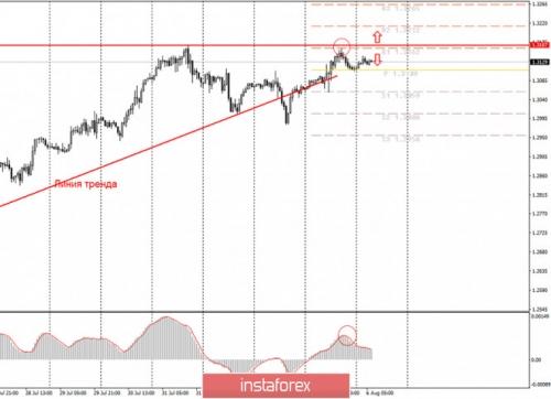 forex-cfd-trade-06-08-2020-2.jpg